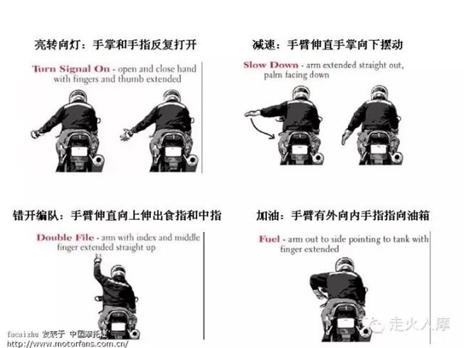 大地betway必威betway必威必威betway体育官网知识库:摩托车列队骑行手势图