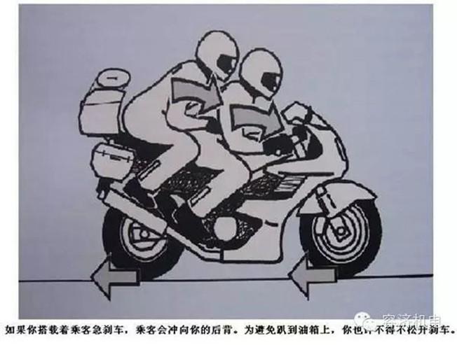 大地betway必威betway必威必威betway体育官网机车知识库:用摩托车安全拖人载物,你会吗?